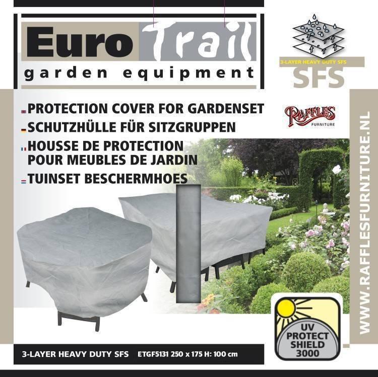 Gartenmöbelschutzhuellenshop | Alle Gartenmöbel Abdeckungen ...