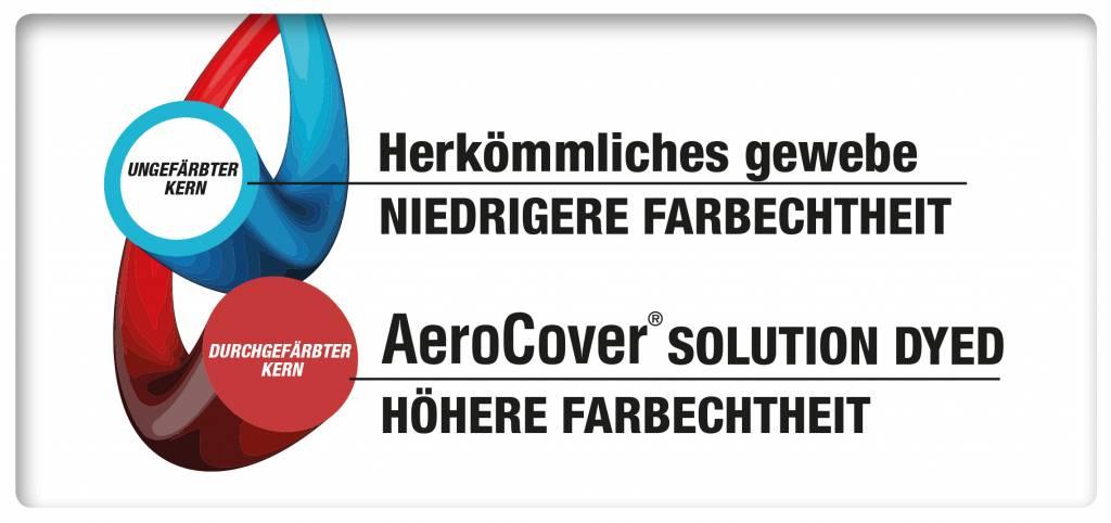 Schutzhülle für rechteckigen Gartentisch von AeroCover ...