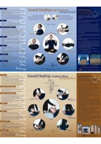 Yogi & Yogini naturals Stemvorken Gebruiksaanwijzingkaart