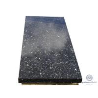 Zwartachtige granieten afdekplaat