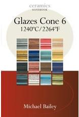 Glazes Cone 6 : Michael Bailey
