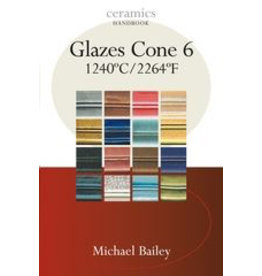 Glazes Cone 6 : Michael Bailey