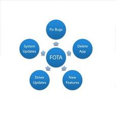 MINIX FOTA (Firmware Over The Air) update app.