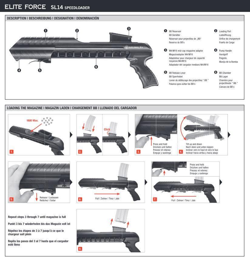 Elite Force SL14 Speedloader mit M4 Magazinadapter