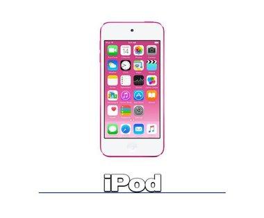 Geschikt voor iPod
