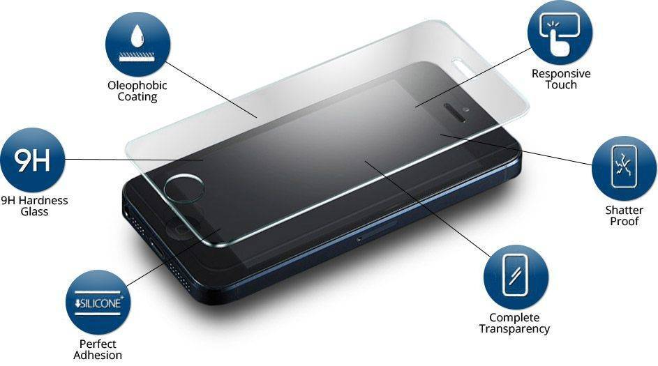 Sony Xperia Z3 Tempered Glass Privacy
