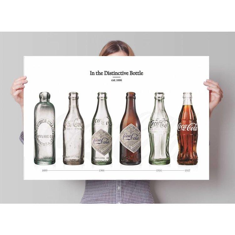 Coca-Cola fles evolutie II  - Poster 91.5 x 61 cm