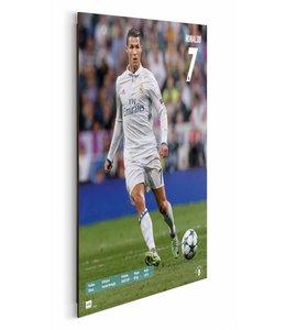 Schilderij Christiano Ronaldo