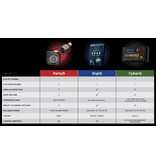 BBQ Guru 1-1/2 Ball Valve Adapter Screws into 1-1/2 Ball Valves