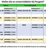 Rektol Versnellingsbakolie GEAR 100 SAE 90 APH007
