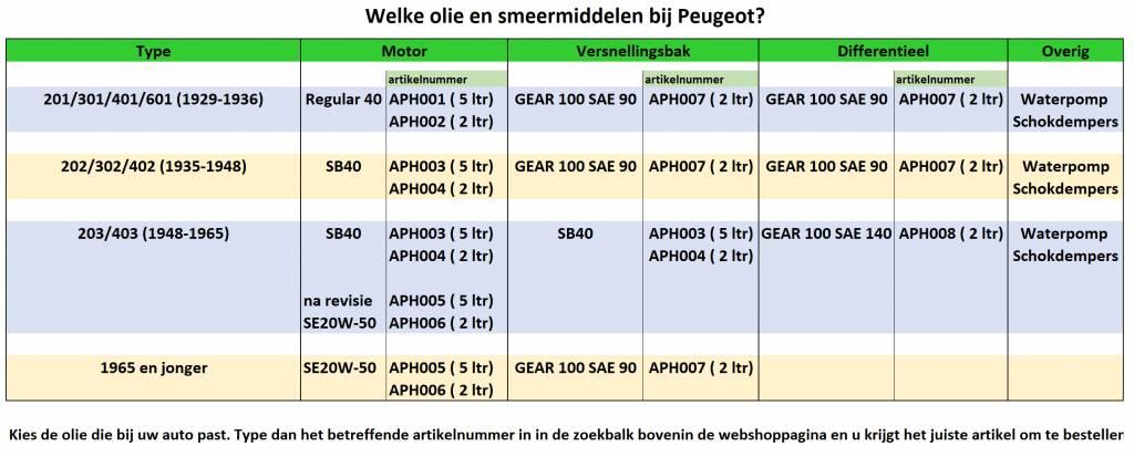 Rektol Motorolie SE 20W50 APH005-6