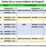 Rektol Motorolie SB 40 APH003-4