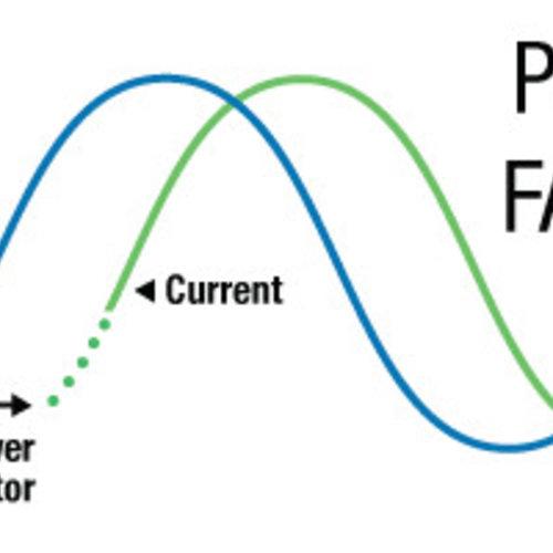 Wat houdt de powerfactor in?