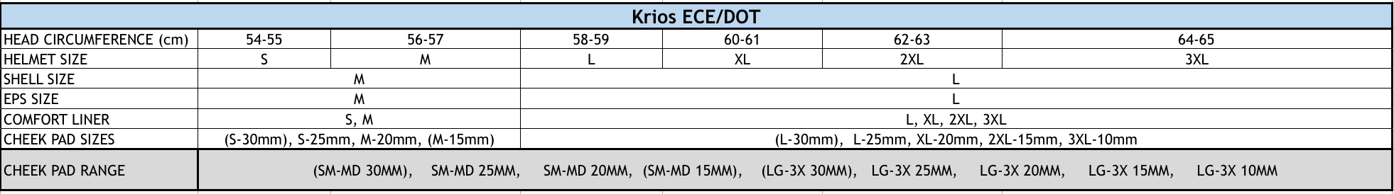 Krios Size Chart