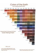 Natural Earth Paint mineraal aarde-pigment Mayan Turquoise voor olieverf om zelf aan te maken