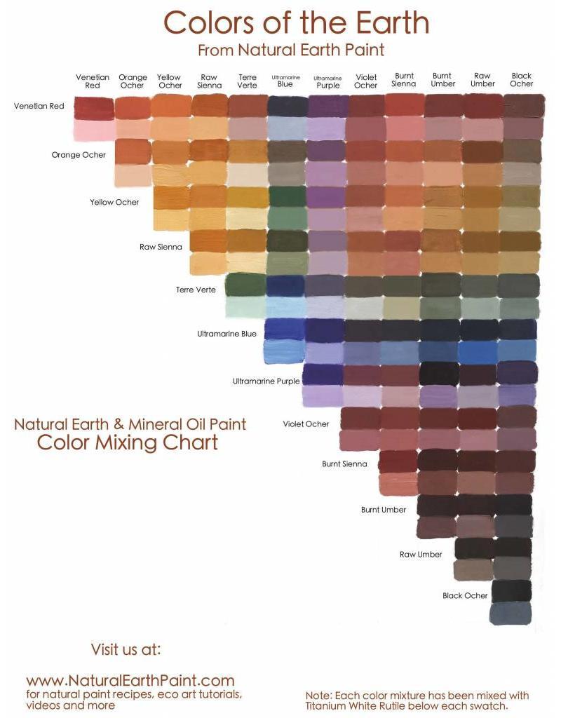 Natural Earth Paint - aarde-pigment Burnt Umber voor olieverf