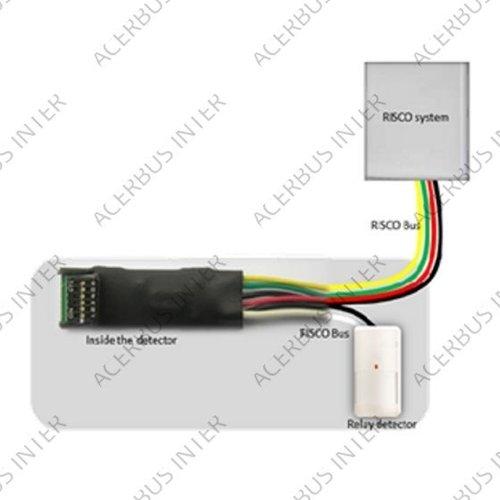 ProSYS 1-zone uitbreidingsmodule PCB