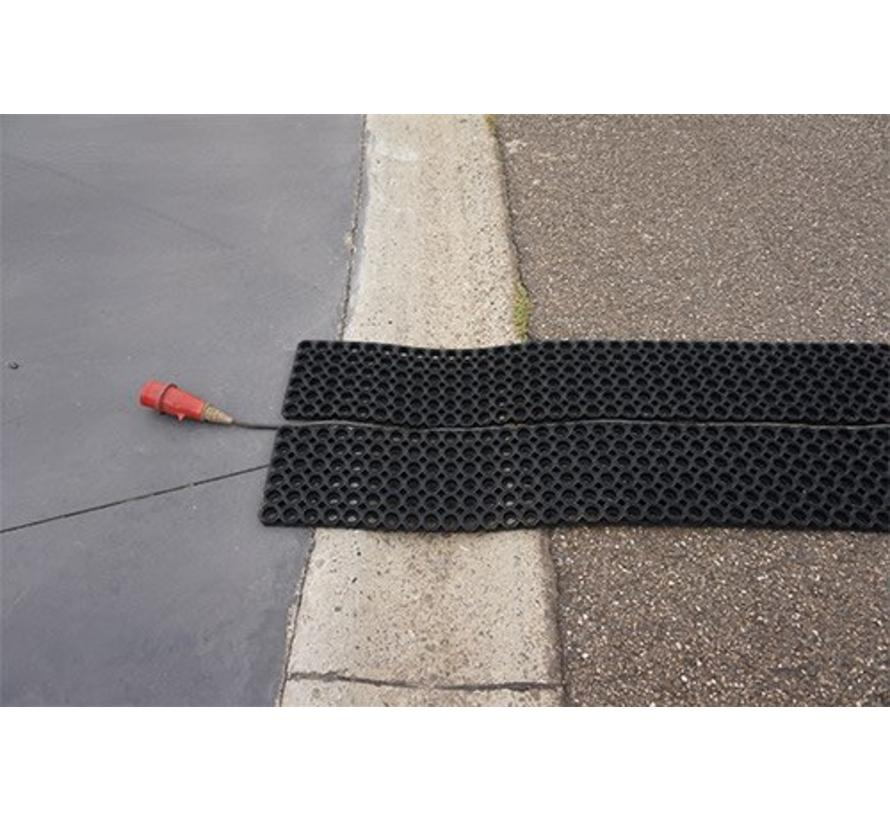 Gootband 3m x 25cm x 2,2cm