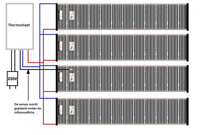 Parallel schakelen van infrarood vloerverwarming folie
