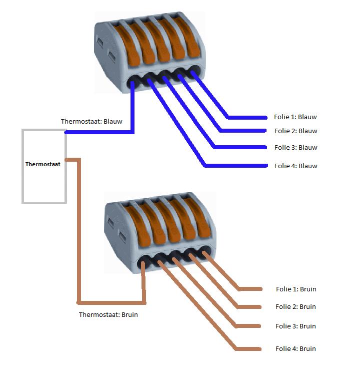 Hevelklemmen voor parallel schakeling infrarood vloerverwarming