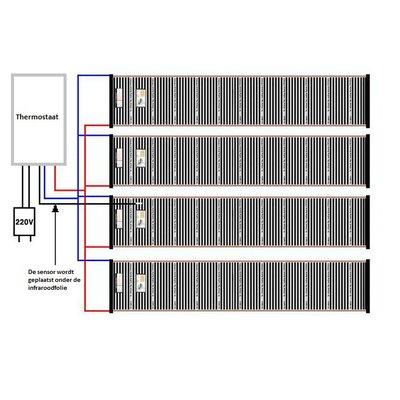 Installeren van infrarood vloerverwarming