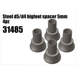 RS5 Modelsport Steel d5/d4 bigfoot spacer 5mm