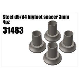 RS5 Modelsport Steel d5/d4 bigfoot spacer 3mm