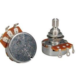 Alpha ALP500-B44 Potmeter Split shaft 10mm