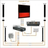 Multiplay surround switch