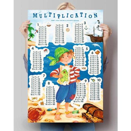 Poster Multiplikationstabelle