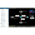 E-learning Kurs für Exam 300-115 Implementing Cisco IP Switched Networks (SWITCH v. 2.0)