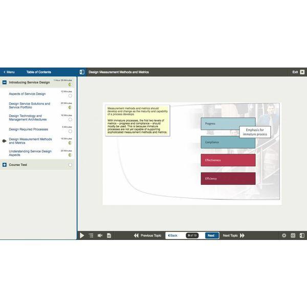 E-learning Kurs für Exam ITIL Foundation