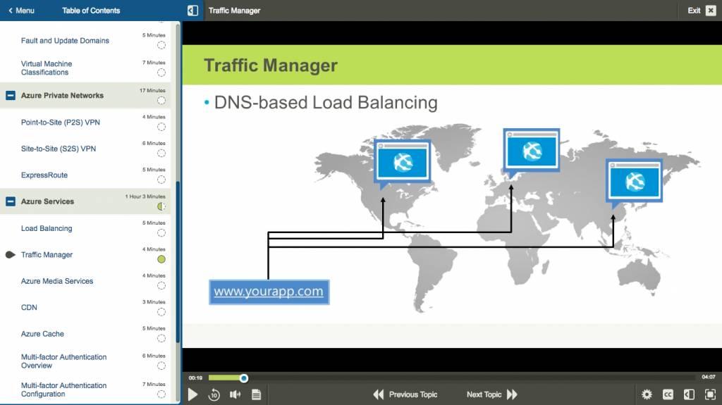 E-learning Kurs für Exam 70-534 Microsoft Azure Architecting ...