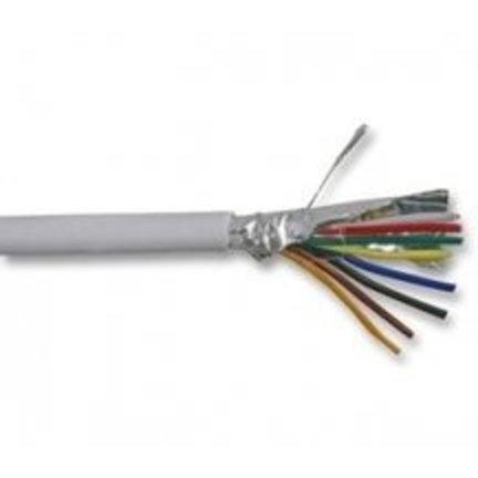 Kabels voor alarmsystemen en of camerasystemen