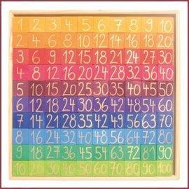 Grimms Rekenen met kleuren