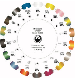 Dragon Dragon X1 (Lens) Transition Yellow 1499Kr