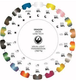 Dragon Dragon DXS (Lens) Pink Ionized 499Kr