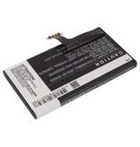 Batterij Nokia BV-5XW