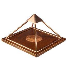 Meru piramide middel