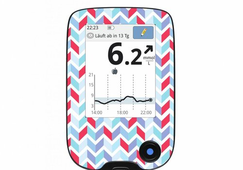 ZigZag Screen Protector - FreeStyle Libre