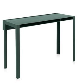 Nomess Index Console Table