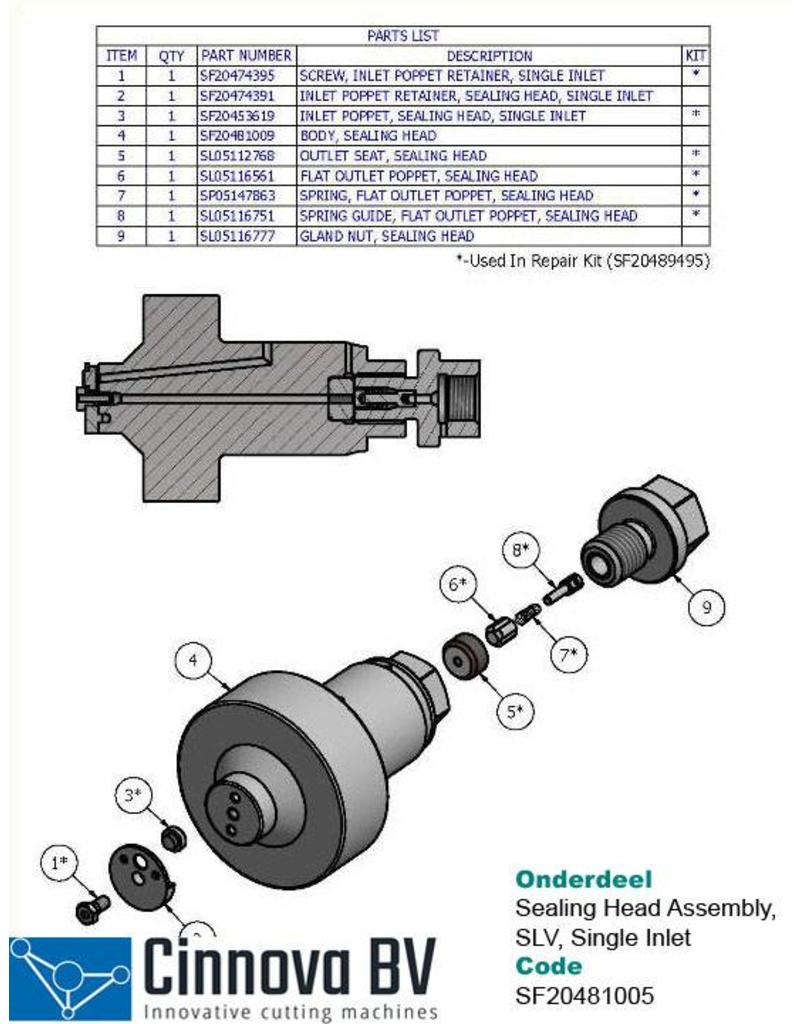 KMT Style Retaining Screw, Inlet Poppet Guide, Single Inlet