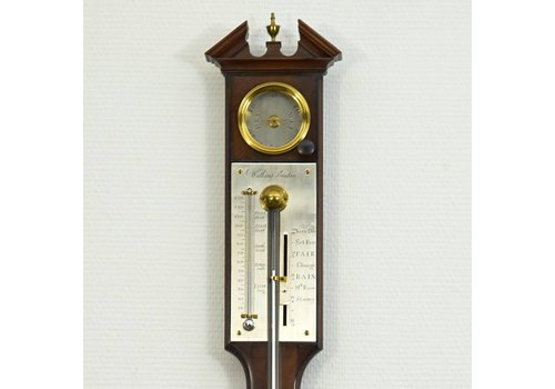 Watkins London Barometer