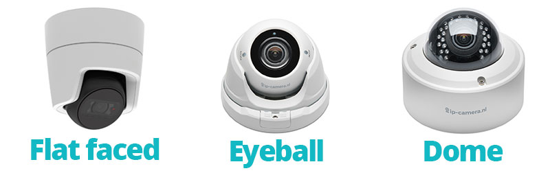 wat is een dome camera?