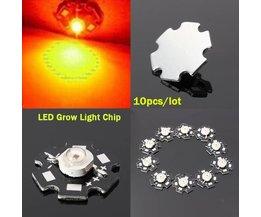 Plantlampa LED