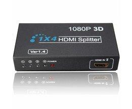 Splitter med 4 HDMI-utgångar
