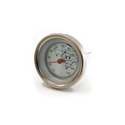 Dr. Friedrichs Vleesthermometer