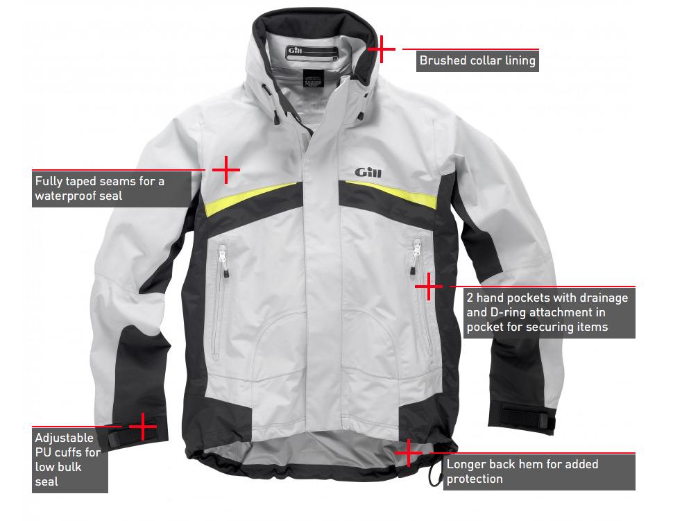 Gill KB1 Racer jacket eigenschappen