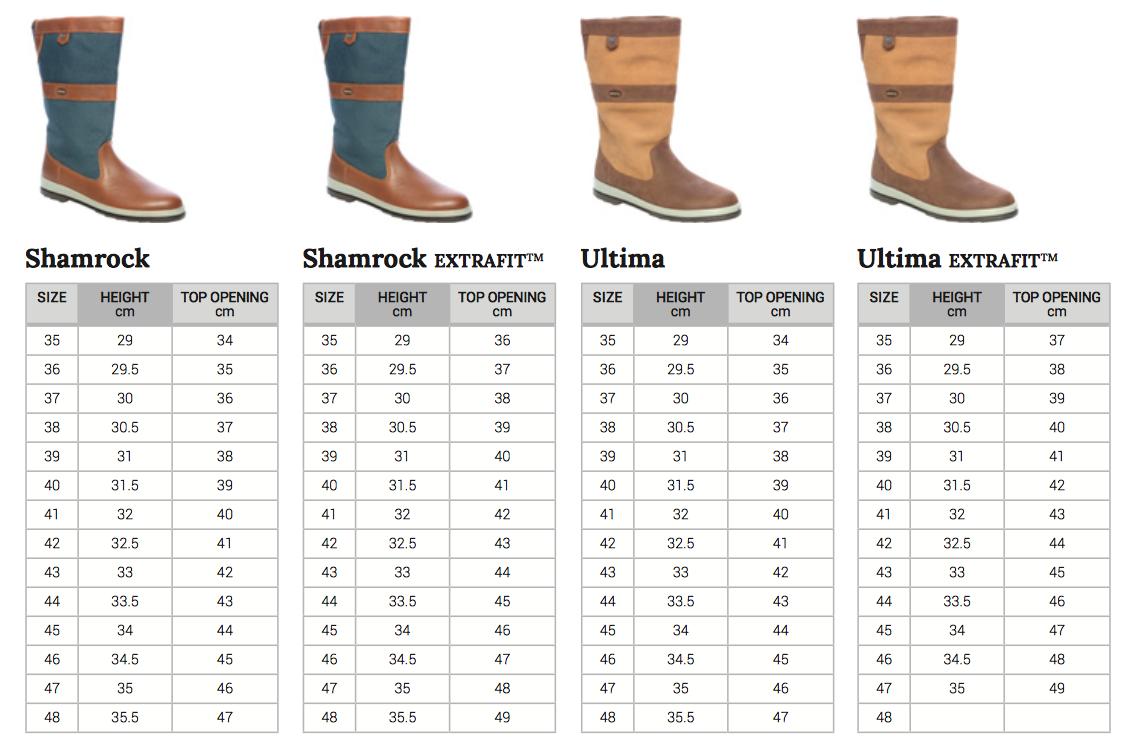 Maattabel Ultima en Shamrock