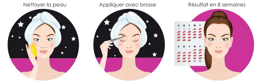 Appliquer le sérum Aphro Celina Eyebrow